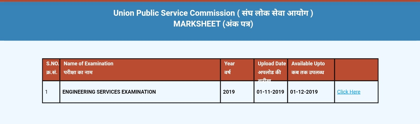 NON QUALIFIED UPSC IES 2019 MARKSHEET
