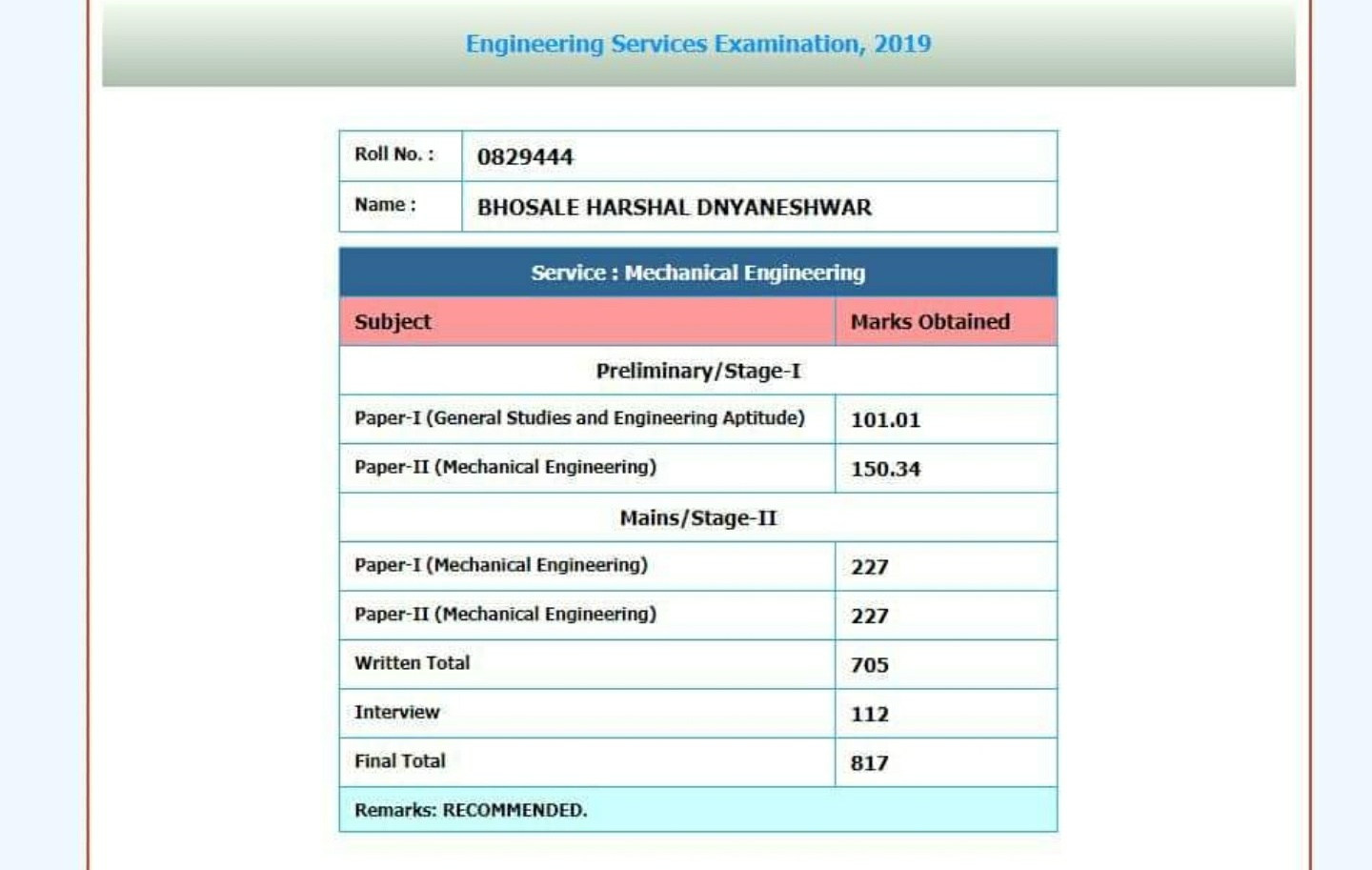 IES 2019 RANK 1 TOPPERS MARKSHEET FOR CE, ME, EE, EC