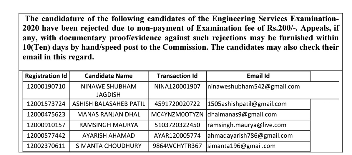IES 2020 FORMS REJECTED FOR THESE CANDIDATES