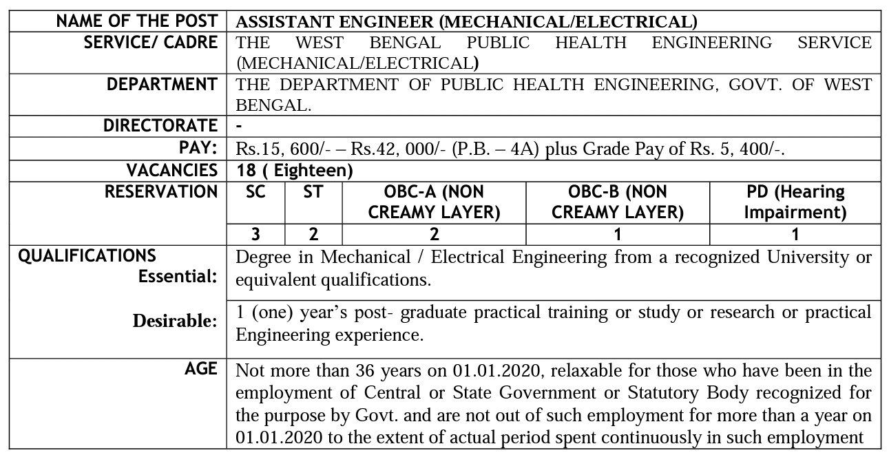 WBPSC RECRUITMENT 2020 ASSISTANT ENGINEER FULL NOTIFICATION