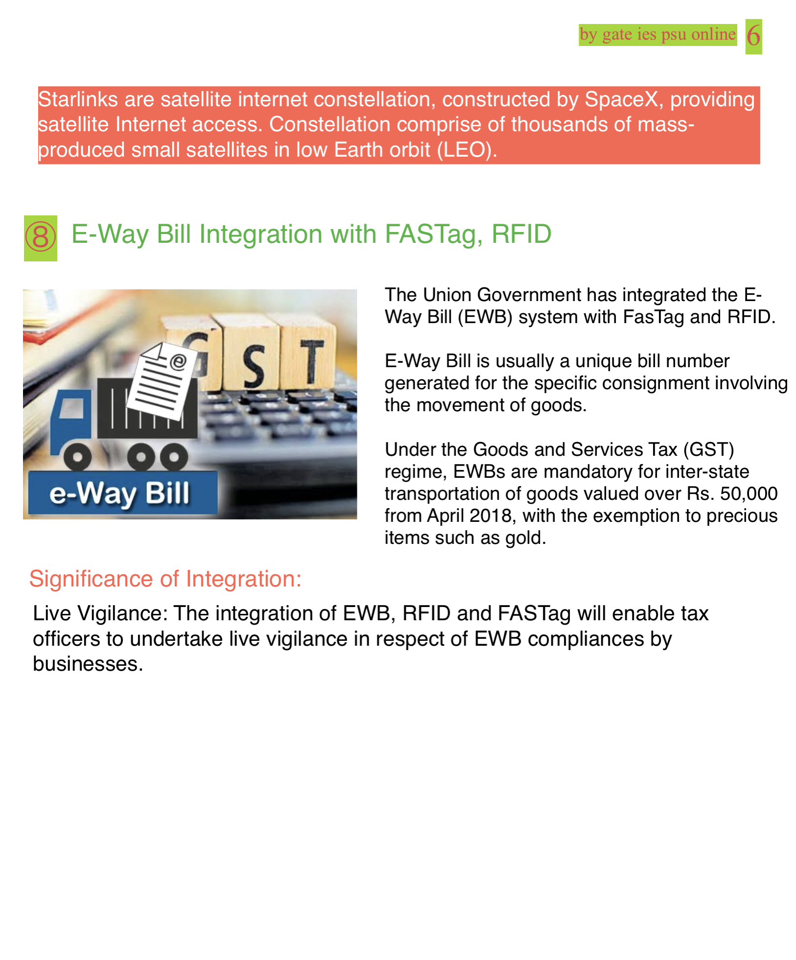 e way bill integration with FASTAG MAY 2021 CURRENT AFFAIRS FOR IES IRMS 2022