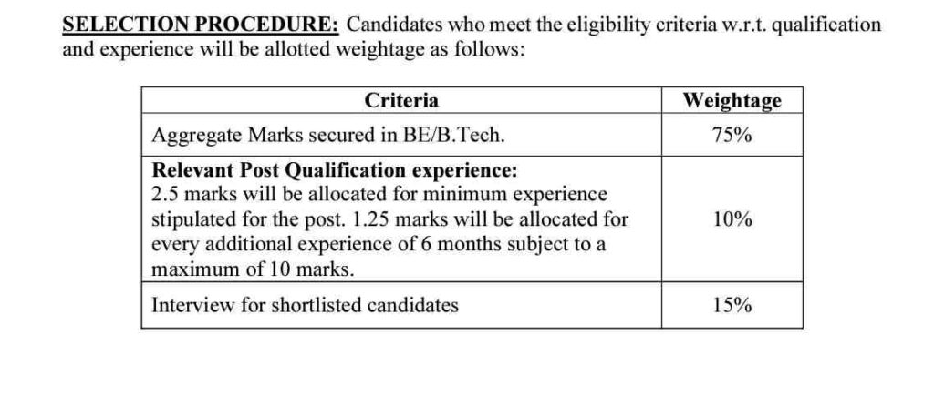 BEL Recruitment 2020: Engineers full notification and apply here