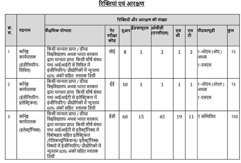AAI (AIRPORT AUTHORITY OF INDIA) RECRUITMENT 2020 :180 POSTS